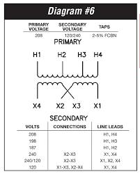 120 240 wiring diagram wiringdiagrams 480v to 120v transformer wiring diagram at Control Transformer Wiring Diagram