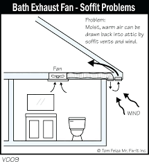 basic bathroom exhaust fan venting options vent improperly great wall installation install bathroom fans exhaust