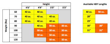 bat size chart sizing charts heavyswing