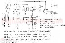 diagrams 15001109 110cc chinese atv wiring diagram wiring sunl 110cc atv wiring diagram at Sunl 4 Wheeler Wiring Diagram