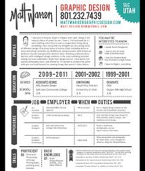 Graphic Designer Resume Pdf Free Download Formidable Graphic Designer Resume Format Template Free Cv Samples 46