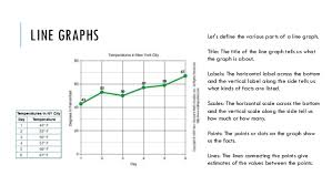 Analysing Charts And Graphics