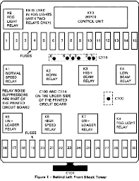 84 bmw 318i fuse panel diagram great installation of wiring diagram • sidney henry henry5032 rh com bmw fuse panel diagram 1995 bmw 325i fuse