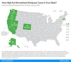 Michigan Tax Refund Chart How High Are Recreational Marijuana Taxes In Your State 2019