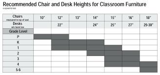 ideal desk height uk desk height chart gorgeous desk height chart 149