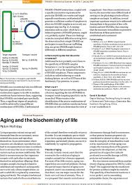 biochemistry article biochemistry article gr eacute gory  aging and the biochemistry of life trends in biochemical sciences first page of article