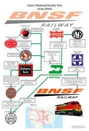 Bnsf Organizational Chart Railroad Maps