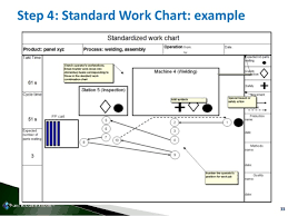 Standard Work Chart Example Standard Operations Preview