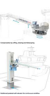 Ship Gangway Design Gangway Barge Master
