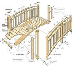 Small Picture Building a simple bridge for the backyard Garden Yard Ideas