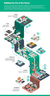 Hpe Org Chart Hpe Infographics By Jing Zhang Creative Infographic