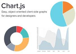 Html5 Chart Canvas 25 Useful Javascript Tools For Designers Developers Web