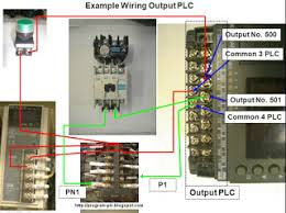 training wiring diagram output plc way tacking on the cable from devices output to output plc