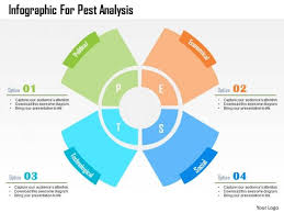 Pest Analysis Template Business Diagram Infographic For Pest Analysis Presentation Template
