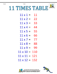 Times Table Charts 7 12 Tables
