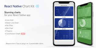 React Native Chart Library React Native Chart Kit Npm