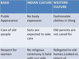 essay on effect of western culture on n society editing  impact of western culture on n youth modern
