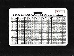 60 Actual Weight Converter Chart Kg To Pounds