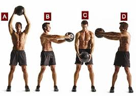 The Total Body Medicine Ball Workout To Burn Fat Mens