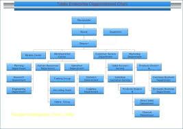 Microsoft Org Chart Template Org Chart Template Good Organizational Stock Microsoft Powerpoint