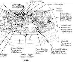 96 accord engine diagram free vehicle wiring diagrams \u2022 honda d15b vtec wiring diagram 96 honda civic engine diagram honda wiring diagrams instructions rh appsxplora co 96 honda accord engine
