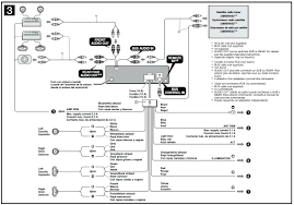 wiring diagram manual sony cdx ca650x get more samples of blaster Sony CDX -GT57UP Wiring-Diagram wiring diagram manual sony cdx ca650x get more samples of blaster and