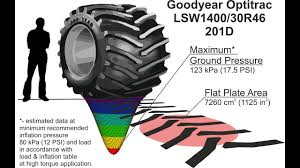 Goodyear Lsw Tires Goodyear Lsw Low Sidewall Lsw Super Singles Goodyear Lsw 1400 Largest Ag Tire