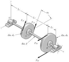 Shigley Machine Design Solved This Is A Question From A Machine Design Course B