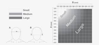 Speed O Guide Size Chart Speedo Fastskin Caps And Hair Management Sizing Guide