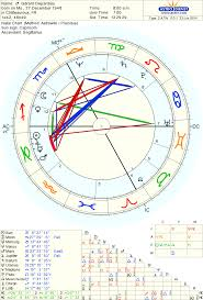 Swag And Natal Chart Lindaland