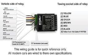 towbar electrics wiring circuit diagram symbols \u2022 Basic Electrical Wiring Diagrams towing electrics bypass relays towbar wiring canbus multiplex relay rh picclick co uk towbar electrics wiring