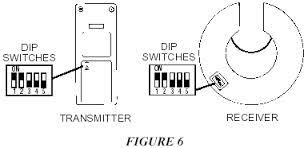 ceiling fan remote control replacement. how dip switches work ceiling fan remote control replacement b