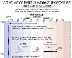 Josh Takes On Xkcds Climate Timeline Watts Up With That