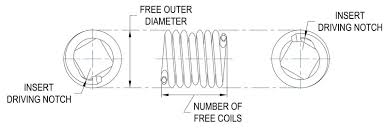 Helicoil Insert Tap Chart Helical Insert Technical Specifications For Helicoil Inserts