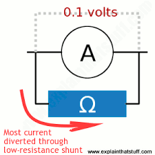 how moving coil meters work explain that stuff Shunt Amp Meter Wiring Diagram how does a shunt work?