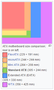 Atx Motherboard Size Chart 901 1 2 Explain The Importance Of Motherboard Components