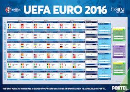 Uefa Euro 2016 Wallchart And Draw Qualifying Wallchart