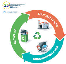 Eco Design Standards