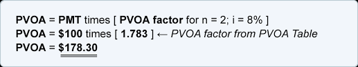 Calculating The Present Value Of An Ordinary Annuity Pvoa