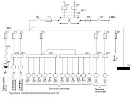 Реферат Электрооборудование свинарника на голов СПК  Электрооборудование свинарника на 1200 голов СПК amp quot Холопеничи amp
