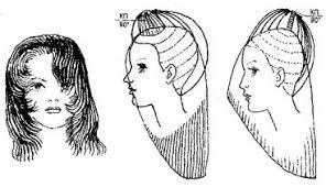 Дипломная работа Современные стрижки мужские и женские волос  2 3 Можно при негустых волосах выбрав длину КП все волосы завязать у КП в хвост рис 4 и сразу обрезать Каскад может быть с челкой рис 5