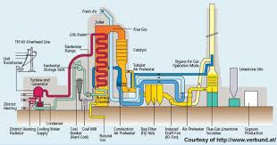 2 power technology gas engine power plant layout diagram of a thermal chp power plant (source atp)