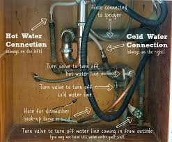 brilliant silence noisy water pipes the family handyman all kitchen sinks kitchen faucet supply lines remodel