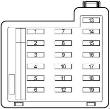 daihatsu terios 1997 wiring diagram wiring diagram split fuse box in daihatsu terios wiring diagrams favorites daihatsu terios 1997 wiring diagram