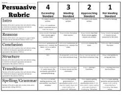the best persuasive essays ideas persuasive this persuasive essay rubric uses standards based grading 1 4 to assess the