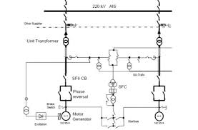 electrical power systems andritz hydro typical single line diagram system engineering and design