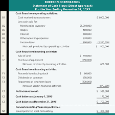 Direct Approach To The Statement Of Cash Flows