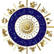 How To Read A Progressed Chart Astrology Free Birth Natal Transit Progressed Chart