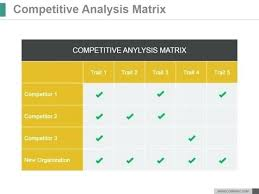 Competitive Analysis Matrix Template How To Write A Competitive Analysis Idm Group Co