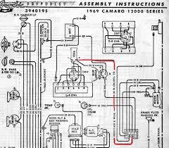 wiring diagram 1969 camaro wiring diagram free camaro wiring 67 camaro painless wiring harness envolved before 1969 camaro wiring diagram official announcement report began during april automotive press preparing competitor